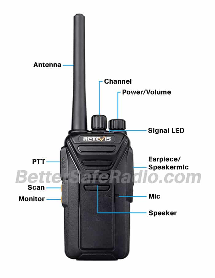 Retevis RT27 FRS Personal Business License-Free Two-Way Radio - Controls